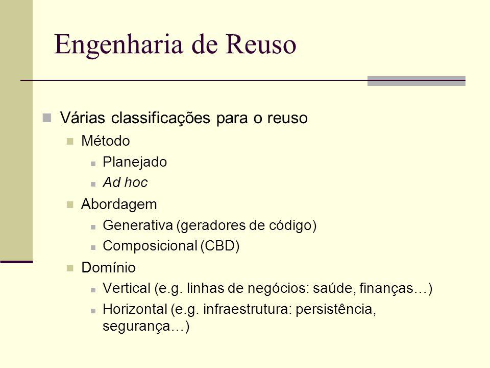 Engenharia de Reuso Várias classificações para o reuso Método Planejado Ad hoc Abordagem Generativa (geradores de código) Composicional (CBD) Domínio Vertical (e.g.