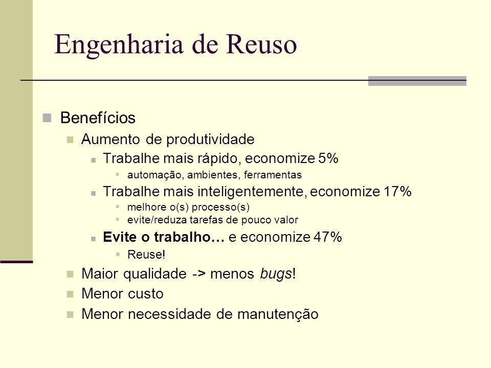 Engenharia de Reuso Benefícios Aumento de produtividade Trabalhe mais rápido, economize 5%  automação, ambientes, ferramentas Trabalhe mais inteligentemente, economize 17%  melhore o(s) processo(s)  evite/reduza tarefas de pouco valor Evite o trabalho… e economize 47%  Reuse.