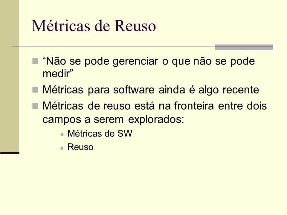 Métricas de Reuso Não se pode gerenciar o que não se pode medir Métricas para software ainda é algo recente Métricas de reuso está na fronteira entre dois campos a serem explorados: Métricas de SW Reuso