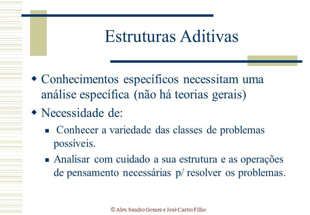 © Alex Sandro Gomes e José Castro Filho Estruturas Aditivas  Conhecimentos específicos necessitam uma análise específica (não há teorias gerais)  Ne