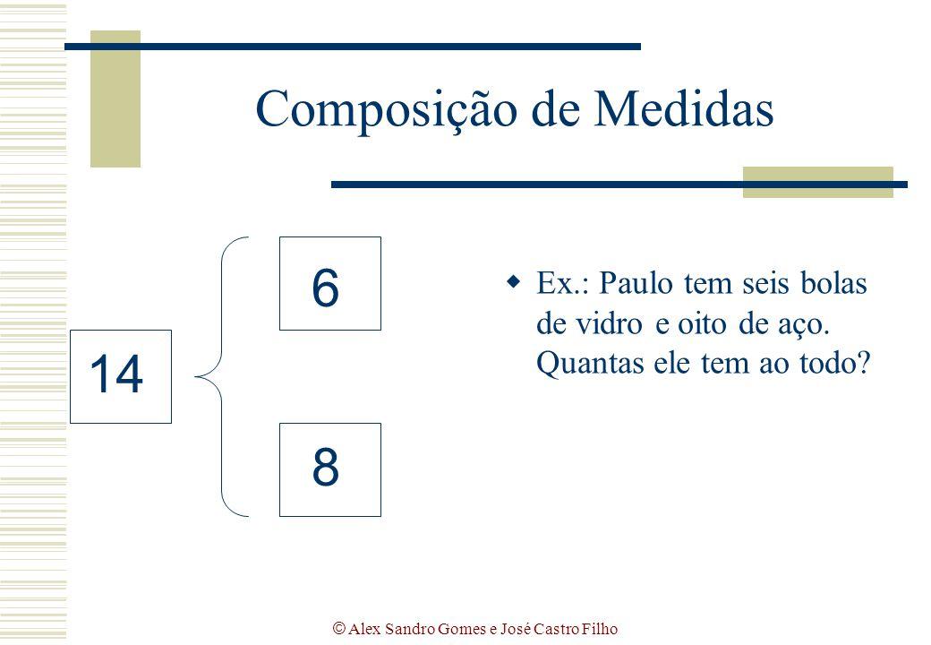 © Alex Sandro Gomes e José Castro Filho Composição de Medidas  Ex.: Paulo tem seis bolas de vidro e oito de aço. Quantas ele tem ao todo? 6 8 14