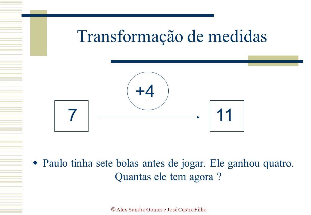 © Alex Sandro Gomes e José Castro Filho Transformação de medidas  Paulo tinha sete bolas antes de jogar. Ele ganhou quatro. Quantas ele tem agora ? 7