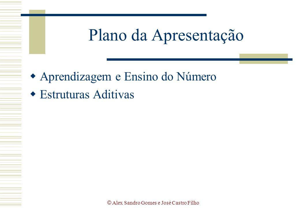 © Alex Sandro Gomes e José Castro Filho Princípio do ensino do número  1.
