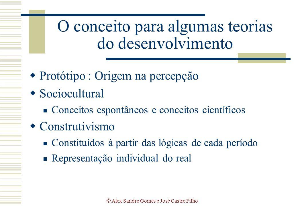 © Alex Sandro Gomes e José Castro Filho O conceito para algumas teorias do desenvolvimento  Protótipo : Origem na percepção  Sociocultural Conceitos
