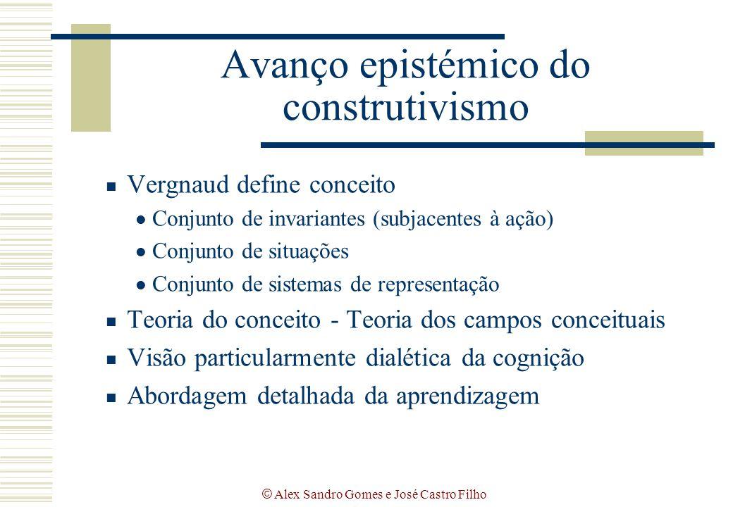 © Alex Sandro Gomes e José Castro Filho Avanço epistémico do construtivismo Vergnaud define conceito Conjunto de invariantes (subjacentes à ação) Conj