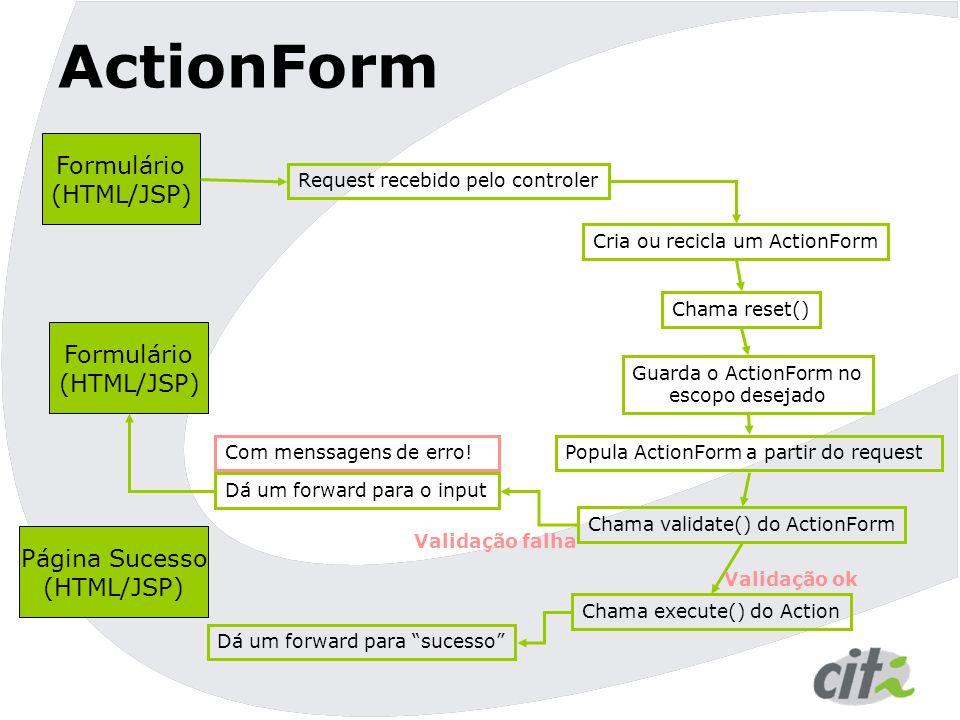 ActionForm Formulário (HTML/JSP) Request recebido pelo controler Chama reset() Guarda o ActionForm no escopo desejado Cria ou recicla um ActionForm Po