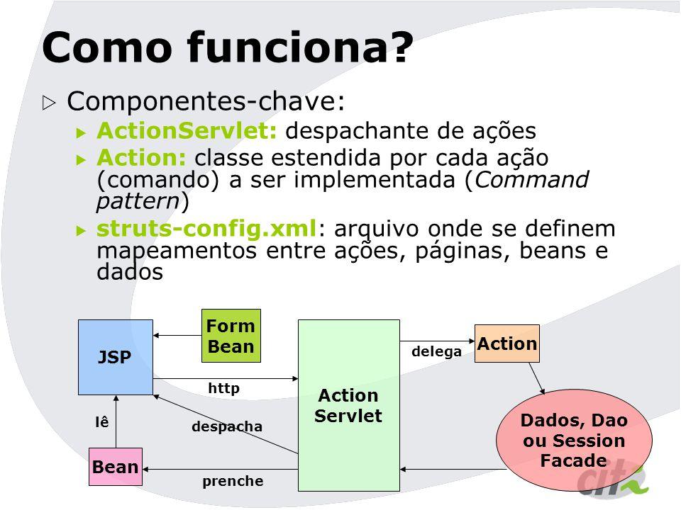 Como funciona?  Componentes-chave:  ActionServlet: despachante de ações  Action: classe estendida por cada ação (comando) a ser implementada (Comma