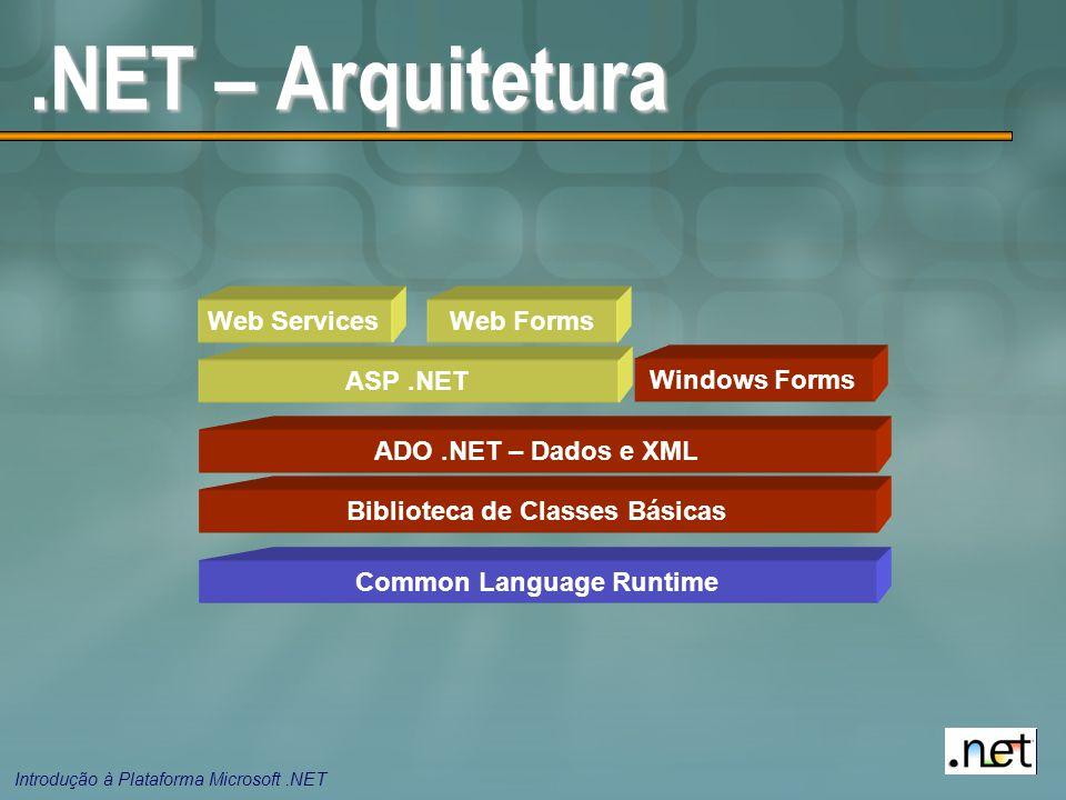 Introdução à Plataforma Microsoft.NET.NET – Arquitetura Common Language Runtime Biblioteca de Classes Básicas ADO.NET – Dados e XML Web ServicesWeb Forms Windows Forms ASP.NET