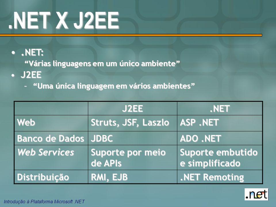 Introdução à Plataforma Microsoft.NET.NET X J2EE J2EE.NET Web Struts, JSF, Laszlo ASP.NET Banco de Dados JDBC ADO.NET Web Services Suporte por meio de APIs Suporte embutido e simplificado Distribuição RMI, EJB.NET Remoting.