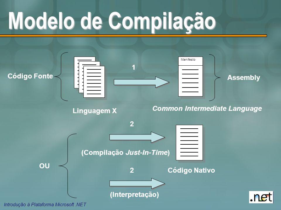 Introdução à Plataforma Microsoft.NET Modelo de Compilação Código Fonte Linguagem X Manifesto Common Intermediate Language Assembly Código Nativo 1 2 (Compilação Just-In-Time) 2 (Interpretação) OU