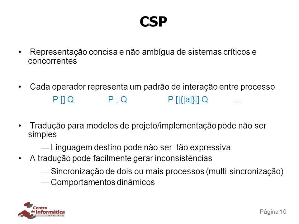 Página 10 CSP Representação concisa e não ambígua de sistemas críticos e concorrentes Cada operador representa um padrão de interação entre processo P