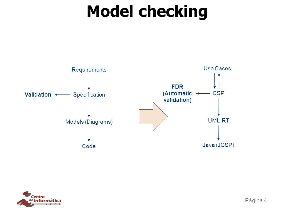 Página 15 Projeto da segunda parte A partir do modelo (refinado) em CSP, implementar em JCSP ou UML-RT ou … Adicionar à implementação requisitos não-funcionais (em particular uma interface) Analisar a implementação e provar ausência de deadlock, por exemplo, usando o JPF Resultado: programa executável, analisado e com interface gráfica