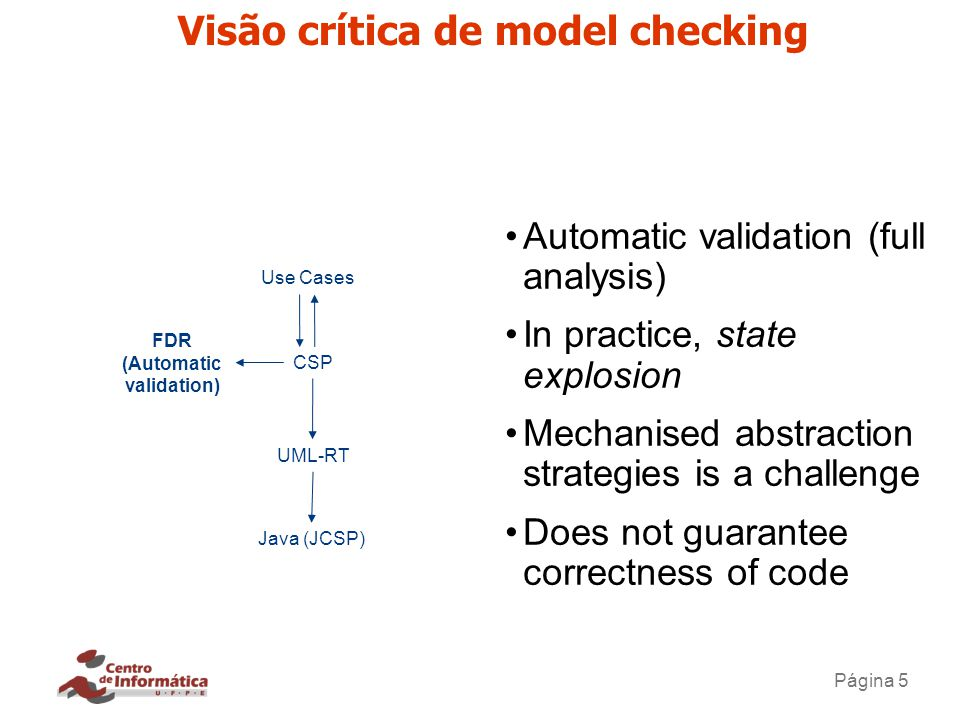 Página 5 Visão crítica de model checking Automatic validation (full analysis) In practice, state explosion Mechanised abstraction strategies is a chal