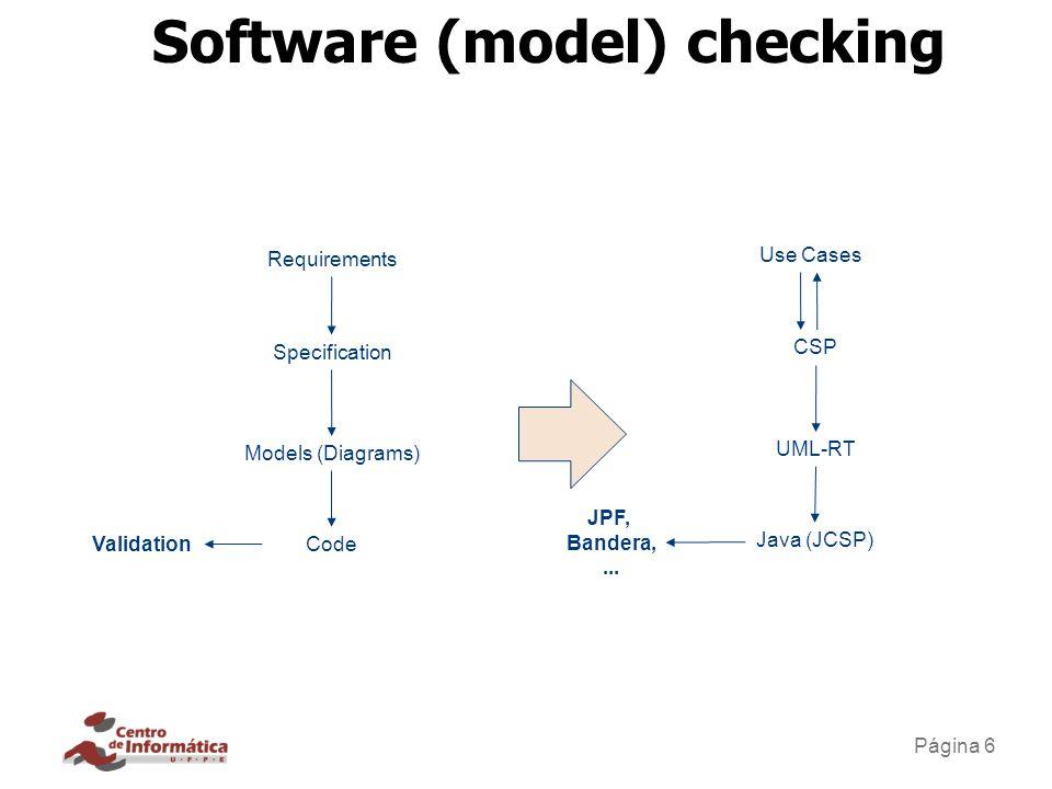 Página 6 Use Cases CSP UML-RT Java (JCSP) Software (model) checking Requirements Specification Models (Diagrams) Code JPF, Bandera,... Validation