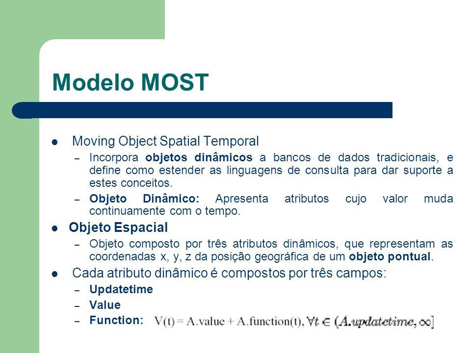 Moving Object Spatial Temporal – Incorpora objetos dinâmicos a bancos de dados tradicionais, e define como estender as linguagens de consulta para dar