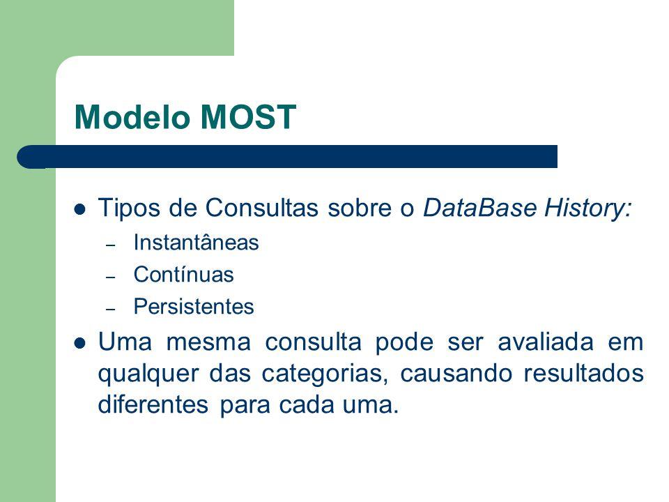 Modelo MOST Tipos de Consultas sobre o DataBase History: – Instantâneas – Contínuas – Persistentes Uma mesma consulta pode ser avaliada em qualquer da