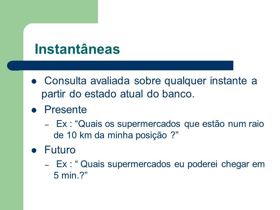 """Instantâneas Consulta avaliada sobre qualquer instante a partir do estado atual do banco. Presente – Ex : """"Quais os supermercados que estão num raio d"""