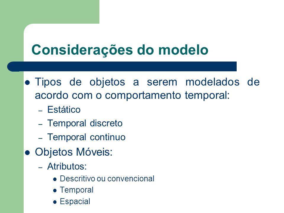 Considerações do modelo Tipos de objetos a serem modelados de acordo com o comportamento temporal: – Estático – Temporal discreto – Temporal continuo