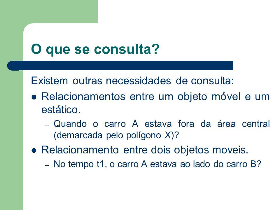 O que se consulta? Existem outras necessidades de consulta: Relacionamentos entre um objeto móvel e um estático. – Quando o carro A estava fora da áre