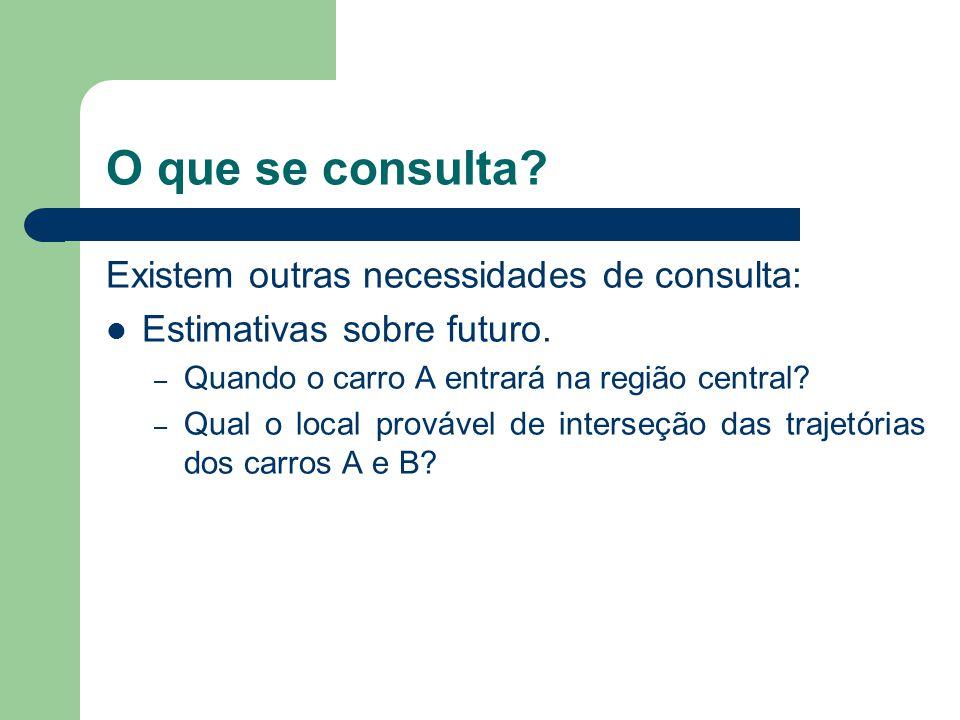 O que se consulta? Existem outras necessidades de consulta: Estimativas sobre futuro. – Quando o carro A entrará na região central? – Qual o local pro