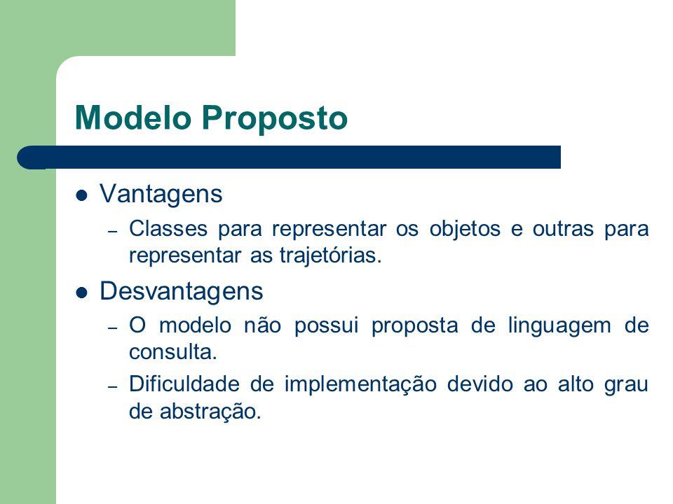 Modelo Proposto Vantagens – Classes para representar os objetos e outras para representar as trajetórias. Desvantagens – O modelo não possui proposta