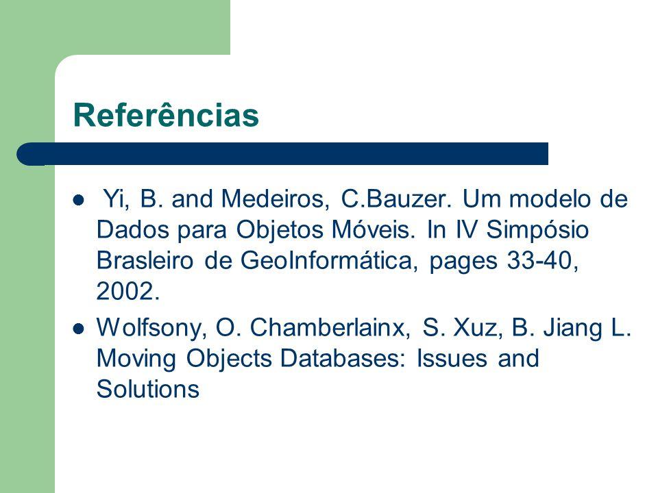 Referências Yi, B. and Medeiros, C.Bauzer. Um modelo de Dados para Objetos Móveis. In IV Simpósio Brasleiro de GeoInformática, pages 33-40, 2002. Wolf