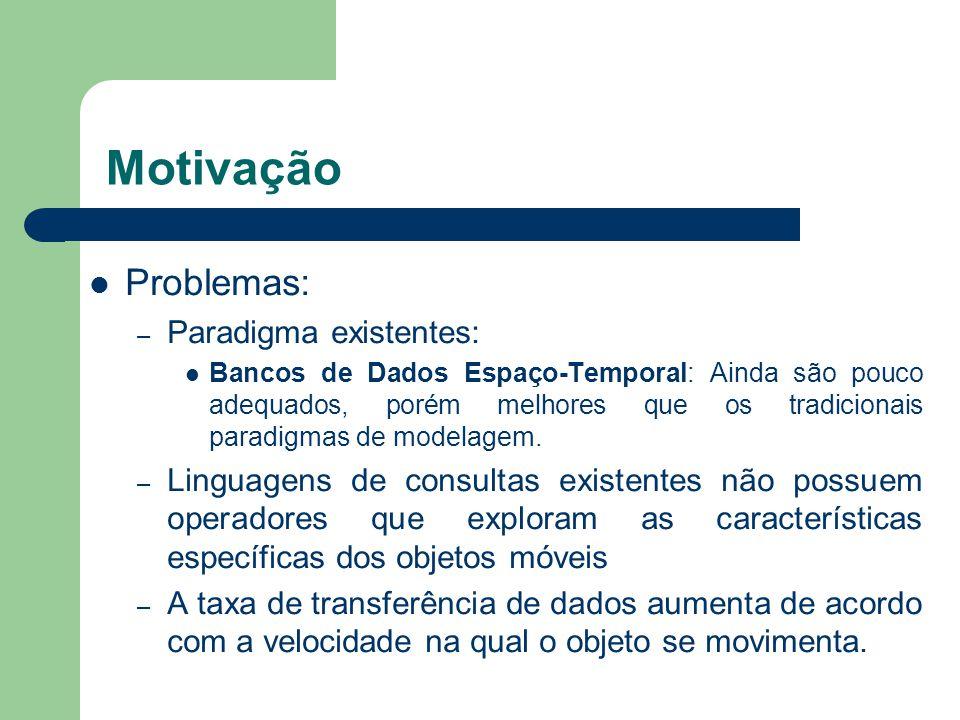 Motivação Problemas: – Paradigma existentes: Bancos de Dados Espaço-Temporal: Ainda são pouco adequados, porém melhores que os tradicionais paradigmas