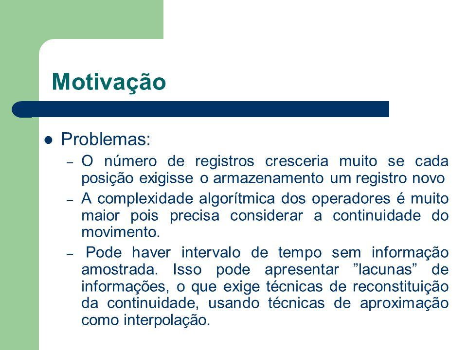 Modelo MOST Vantagens: – Maioria dos casos o movimento permanece uniforme.