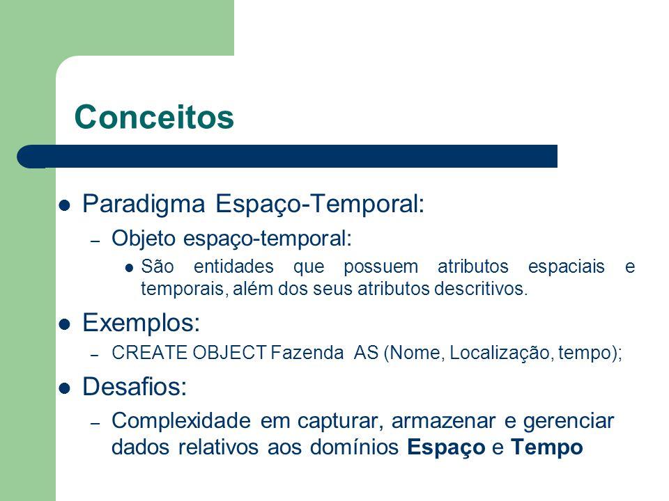 Conceitos Paradigma Espaço-Temporal: – Objeto espaço-temporal: São entidades que possuem atributos espaciais e temporais, além dos seus atributos desc