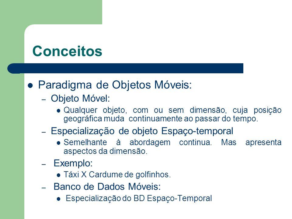 Conceitos Paradigma de Objetos Móveis: – Objeto Móvel: Qualquer objeto, com ou sem dimensão, cuja posição geográfica muda continuamente ao passar do t