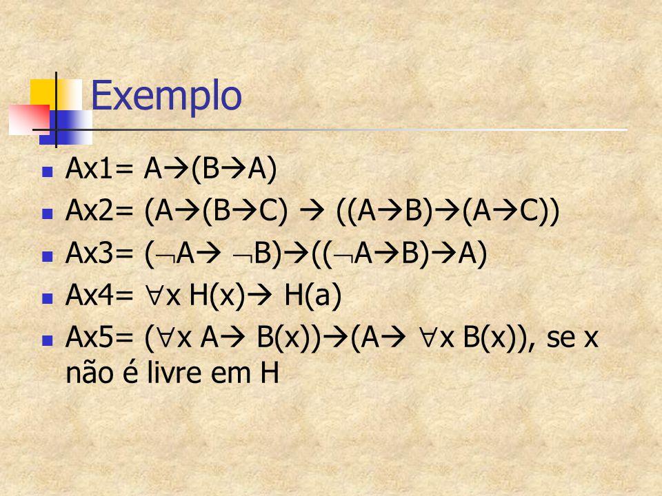 Exemplo Ax1= A  (B  A) Ax2= (A  (B  C)  ((A  B)  (A  C)) Ax3= (  A   B)  ((  A  B)  A) Ax4=  x H(x)  H(a) Ax5= (  x A  B(x))  (A 