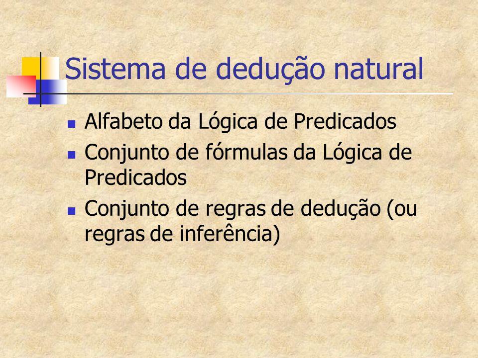 Sistema de dedução natural Alfabeto da Lógica de Predicados Conjunto de fórmulas da Lógica de Predicados Conjunto de regras de dedução (ou regras de i