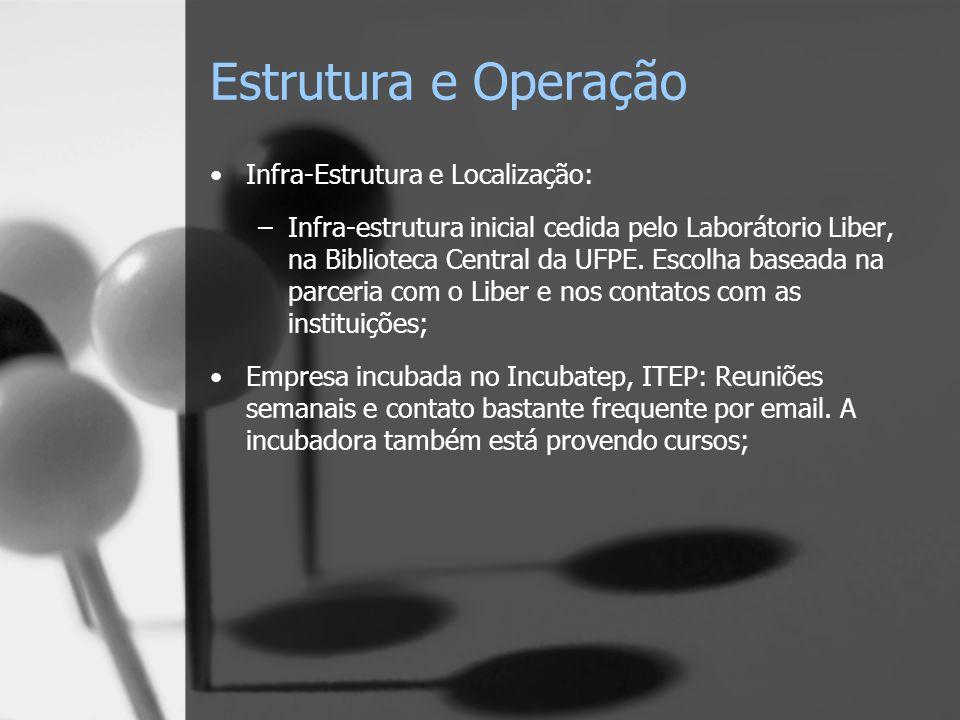 Estrutura e Operação Infra-Estrutura e Localização: –Infra-estrutura inicial cedida pelo Laborátorio Liber, na Biblioteca Central da UFPE.