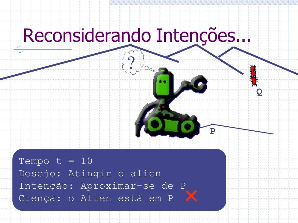 Reconsiderando Intenções... Tempo t = 0 Desejo: Atingir o alien Intenção: Aproximar-se de P Crença: o Alien está em P P