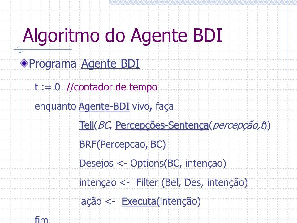 A Arquitetura BDI Agente Como está o mundo agora? Função Filtro Função Revisão de Crenças Que Intenções tenho? A m b i e n t e Função de Opção Que obj