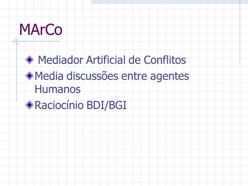 Algoritmo do Agente BDI Programa Agente BDI t := 0 //contador de tempo Agente-BDI enquanto Agente-BDI vivo, faça TellPercepções-Sentença Tell(BC, Perc