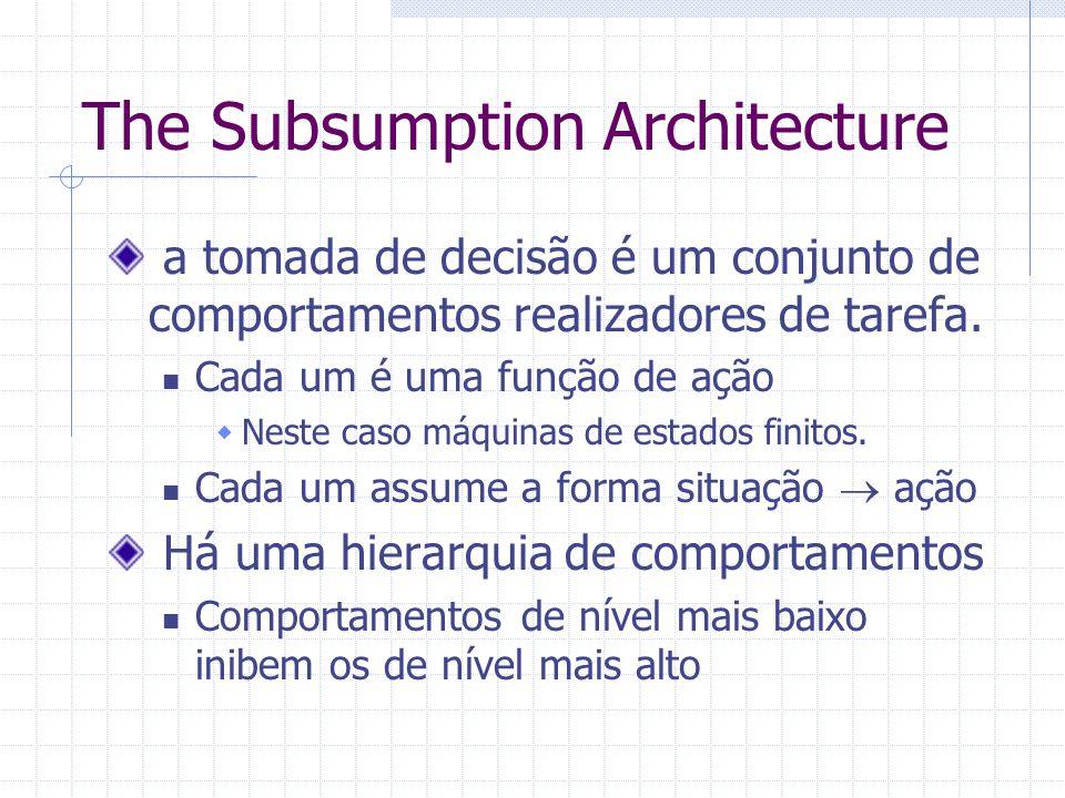 Arquiteturas Reativas Alternativa a representação simbólica O comportamento do agente é produto de sua interação com o ambiente Comportamento intelige