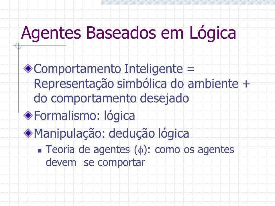 Agentes Baseados em Lógica Comportamento Inteligente = Representação simbólica do ambiente + do comportamento desejado Formalismo: lógica Manipulação: dedução lógica Teoria de agentes (  ): como os agentes devem se comportar
