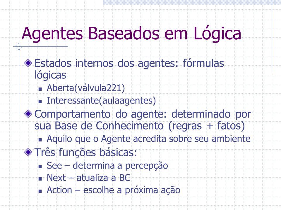 Agentes Baseados em Lógica Comportamento Inteligente = Representação simbólica do ambiente + do comportamento desejado Formalismo: lógica Manipulação: