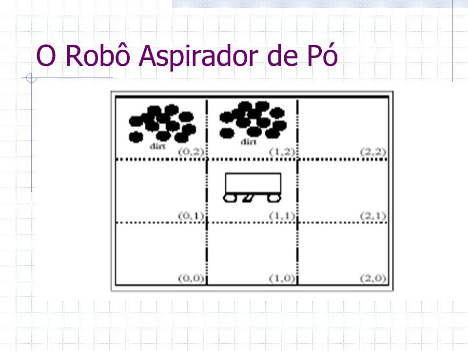 Para assegurar cooperação 1.se detectar obstáculo, mude de direção 2.