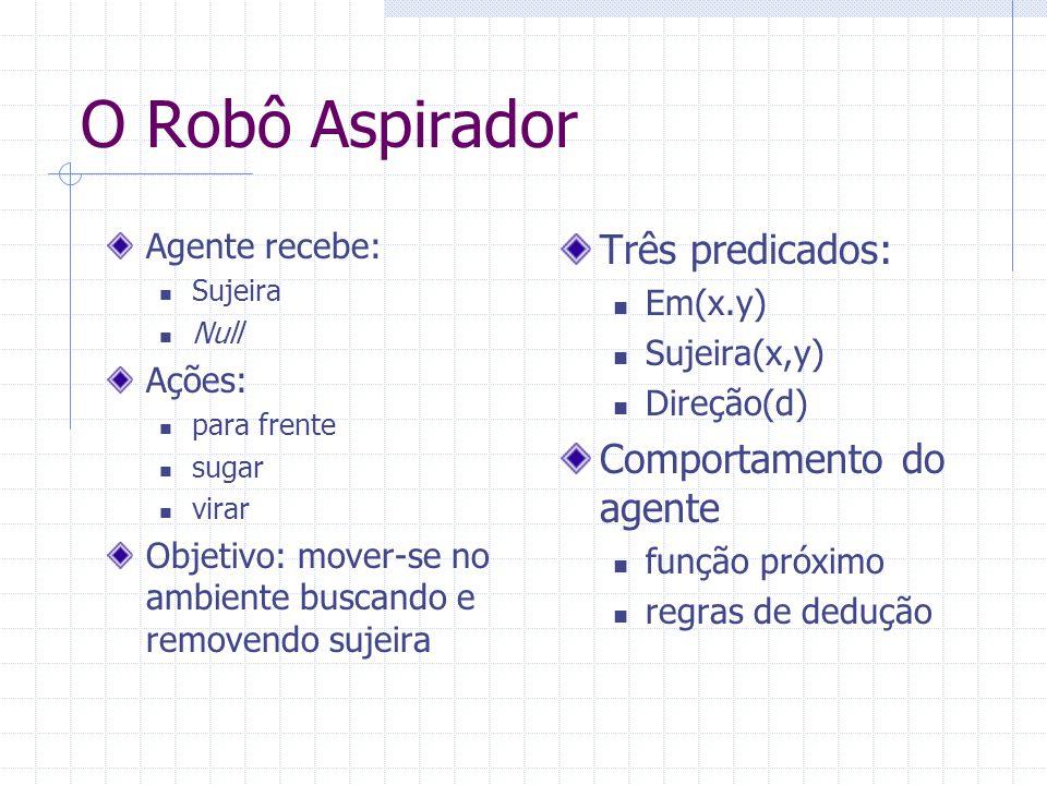 O Robô Aspirador Agente recebe: Sujeira Null Ações: para frente sugar virar Objetivo: mover-se no ambiente buscando e removendo sujeira Três predicados: Em(x.y) Sujeira(x,y) Direção(d) Comportamento do agente função próximo regras de dedução