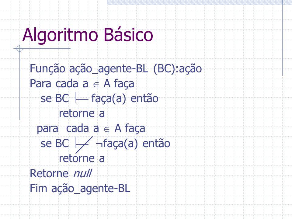 Algoritmo Básico Função ação_agente-BL (BC):ação Para cada a  A faça se BC  faça(a) então retorne a para cada a  A faça se BC  ¬faça(a) então retorne a Retorne null Fim ação_agente-BL