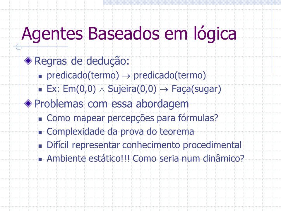Agentes Baseados em lógica Regras de dedução: predicado(termo)  predicado(termo) Ex: Em(0,0)  Sujeira(0,0)  Faça(sugar) Problemas com essa abordagem Como mapear percepções para fórmulas.