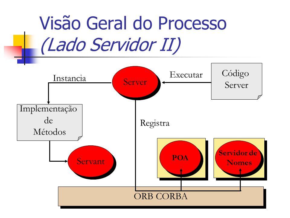 ORB CORBA Servidor de Nomes Servidor de Nomes Visão Geral do Processo (Lado Servidor II) Servant Implementação de Métodos Instancia POA Registra Serve