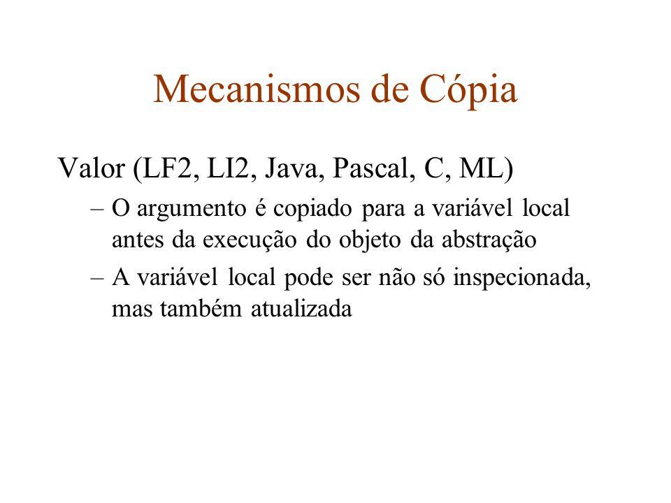Mecanismos de Cópia Valor (LF2, LI2, Java, Pascal, C, ML) –O argumento é copiado para a variável local antes da execução do objeto da abstração –A variável local pode ser não só inspecionada, mas também atualizada