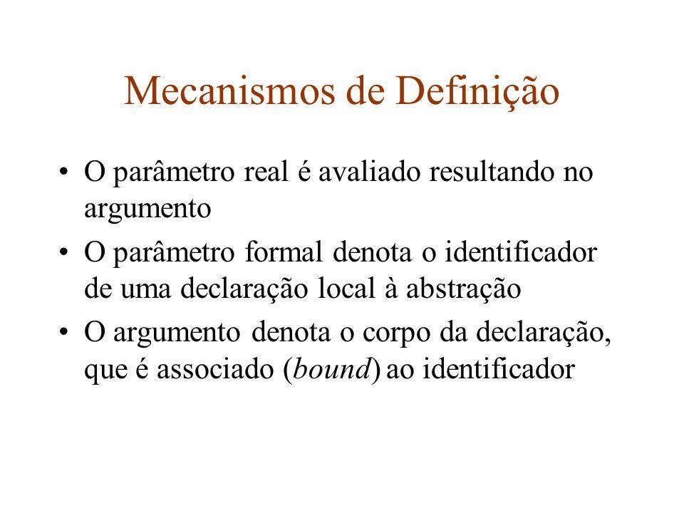 Mecanismos de Definição O parâmetro real é avaliado resultando no argumento O parâmetro formal denota o identificador de uma declaração local à abstração O argumento denota o corpo da declaração, que é associado (bound) ao identificador