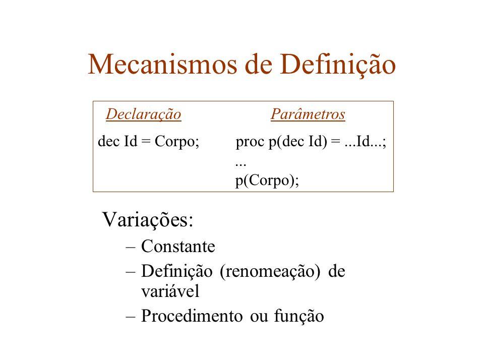Mecanismos de Definição Constante –Declaração: const Id = Expressão; –O argumento é um valor –Id denota este valor no escopo do objeto da abstração –Id não é uma variável, como em parâmetro por valor, consequentemente tem o mesmo valor durante a execução do objeto da abstração
