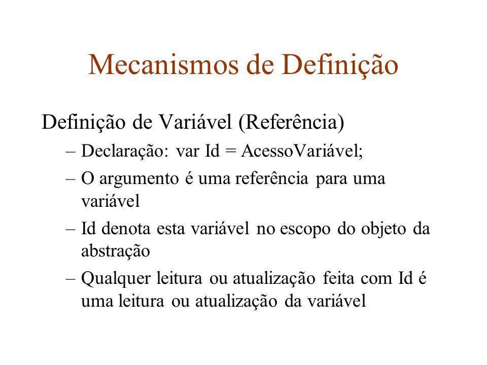 Mecanismos de Definição Definição de Variável (Referência) –Declaração: var Id = AcessoVariável; –O argumento é uma referência para uma variável –Id denota esta variável no escopo do objeto da abstração –Qualquer leitura ou atualização feita com Id é uma leitura ou atualização da variável