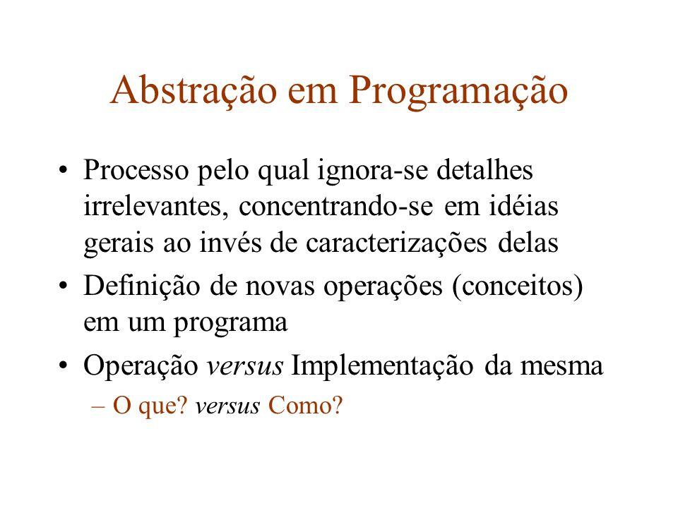 Abstração em Linguagens Uma abstração contém um objeto computável –Uma função contém uma expressão –Um procedimento contém um comando Uma abstração pode ser invocada, resultando na execução do seu objeto computável