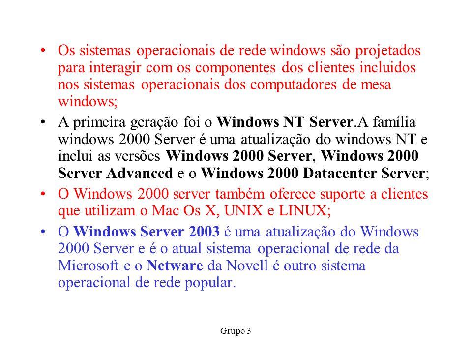 Grupo 3 Os sistemas operacionais de rede windows são projetados para interagir com os componentes dos clientes incluidos nos sistemas operacionais dos